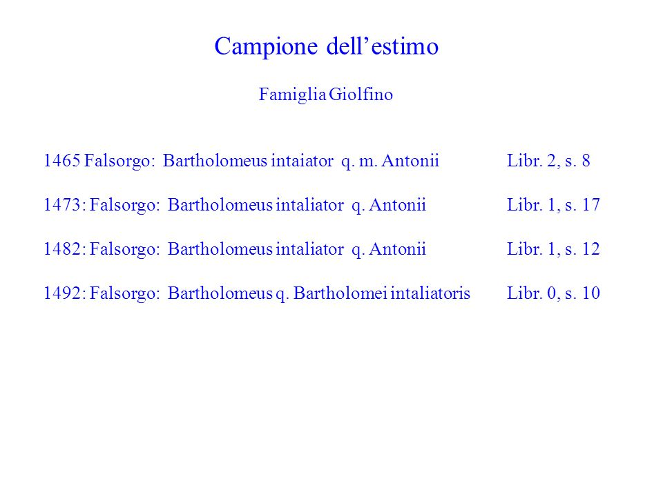Campione dellestimo Famiglia Giolfino 1465 Falsorgo: Bartholomeus intaiator q.