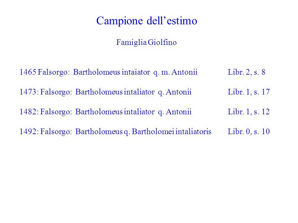 Campione dellestimo Famiglia Giolfino 1465 Falsorgo: Bartholomeus intaiator q. m. AntoniiLibr. 2, s. 8 1473: Falsorgo: Bartholomeus intaliator q. Anto