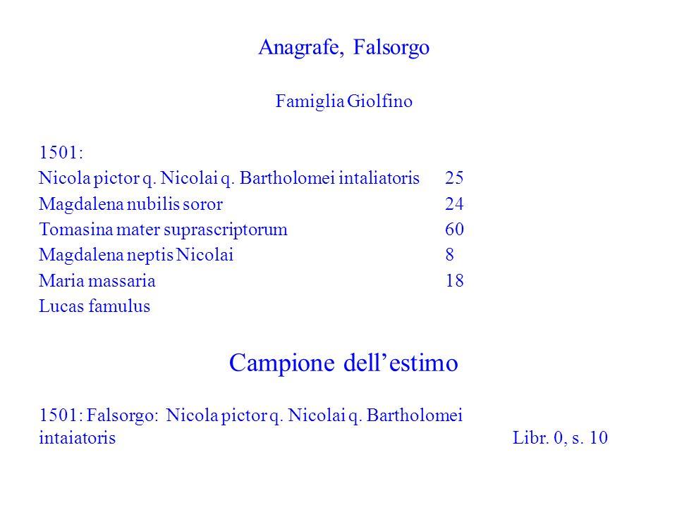 Anagrafe, Falsorgo Famiglia Giolfino 1501: Nicola pictor q. Nicolai q. Bartholomei intaliatoris 25 Magdalena nubilis soror24 Tomasina mater suprascrip