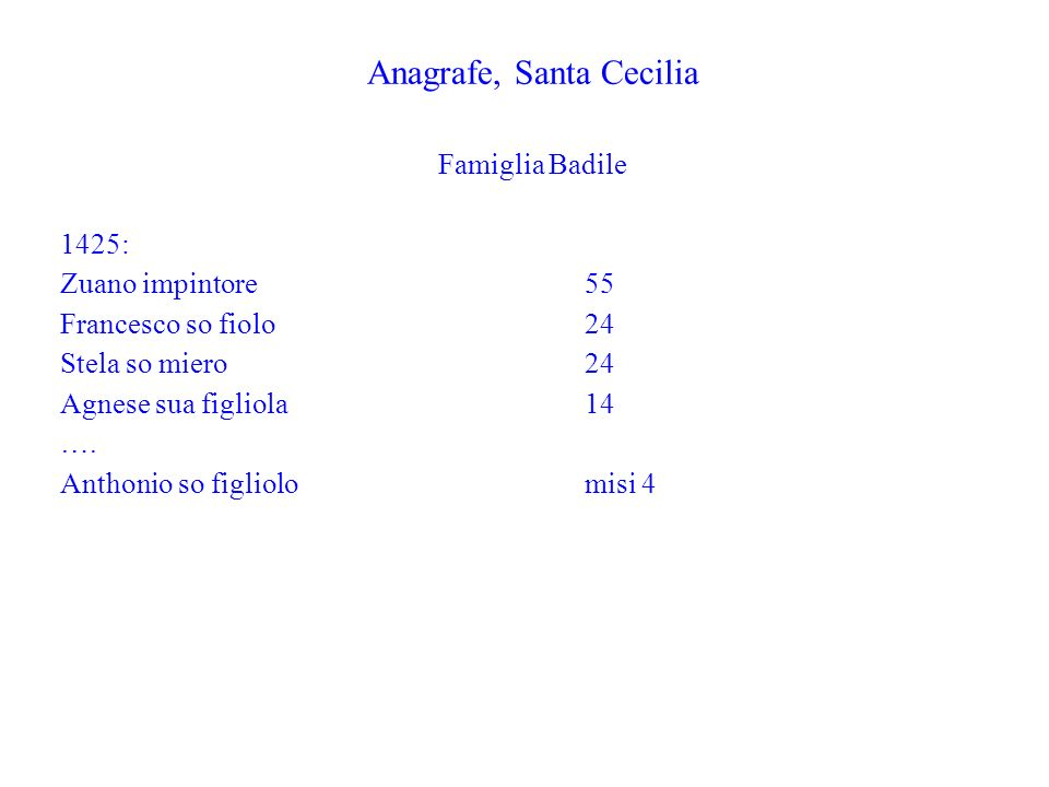 Anagrafe, Santa Cecilia Famiglia Badile 1425: Zuano impintore55 Francesco so fiolo24 Stela so miero24 Agnese sua figliola14 ….