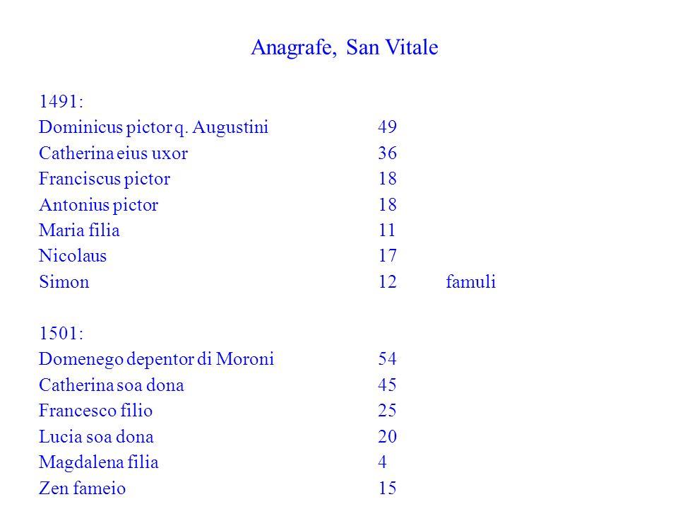 Anagrafe, San Vitale 1491: Dominicus pictor q. Augustini 49 Catherina eius uxor36 Franciscus pictor 18 Antonius pictor18 Maria filia 11 Nicolaus17 Sim