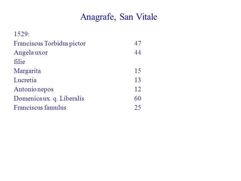 Anagrafe, San Vitale 1529: Franciscus Torbidus pictor47 Angela uxor 44 filie Margarita 15 Lucretia13 Antonio nepos 12 Domenica ux. q. Liberalis60 Fran