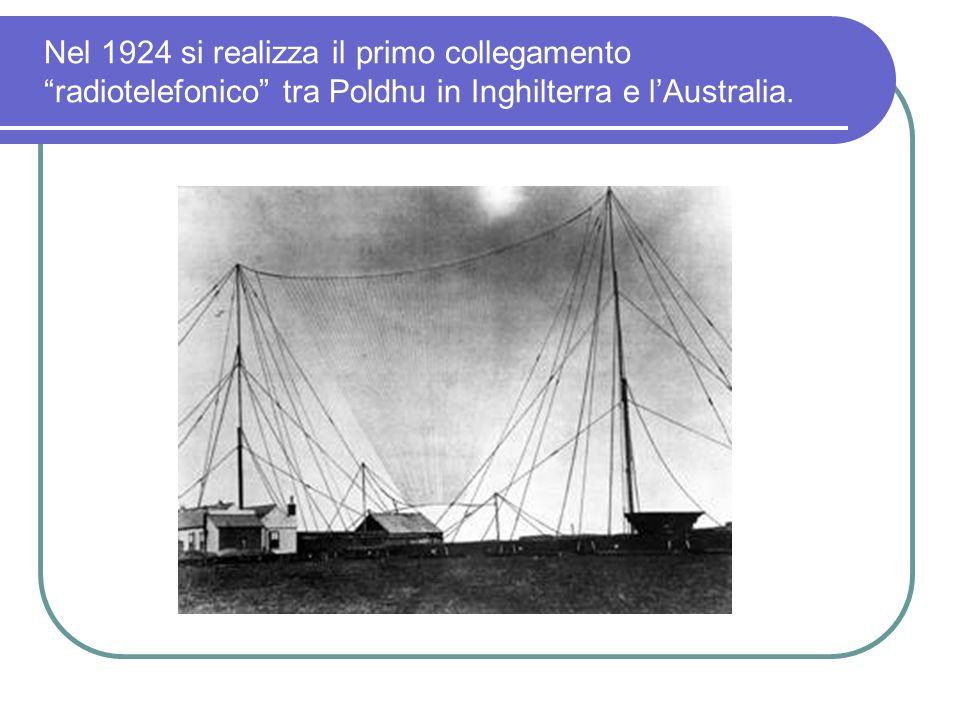 Nel giugno del 1923 dal panfilo Elettra di Marconi si effettuano regolarmente, sia di giorno che di notte, collegamenti in onde corte di oltre 4000 KM