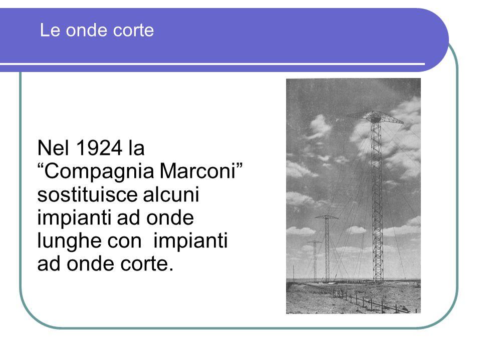 Nel 1924 si realizza il 1° collegamento transatlantico in telegrafia tra radioamatori. 1924 – Leon Deloy e Fred Schnell.