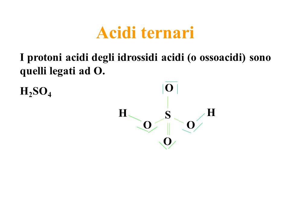 Acidi ternari I protoni acidi degli idrossidi acidi (o ossoacidi) sono quelli legati ad O. H 2 SO 4 S O O O O H H