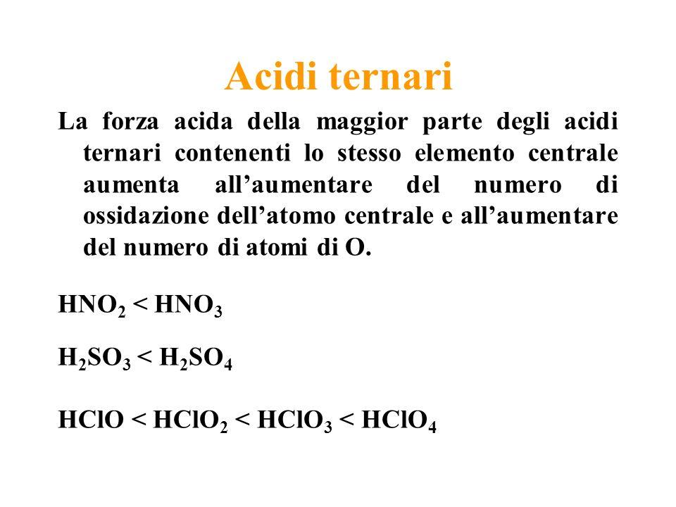 Acidi ternari La forza acida della maggior parte degli acidi ternari contenenti lo stesso elemento centrale aumenta allaumentare del numero di ossidaz