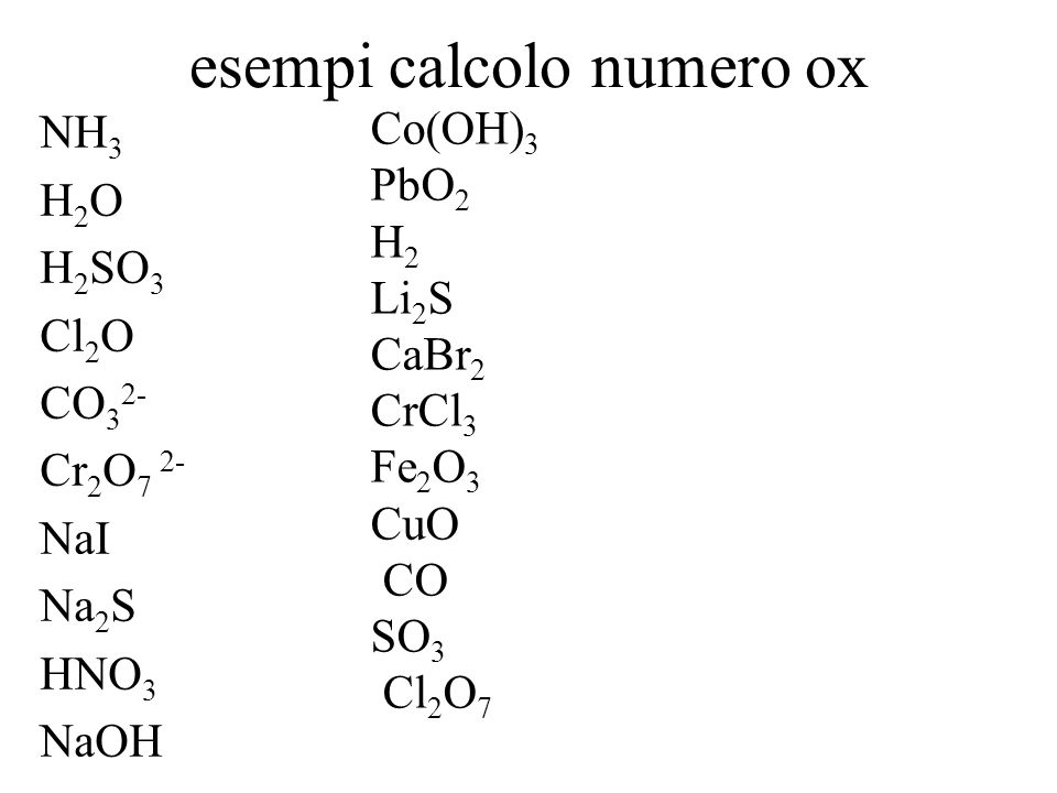 esempi calcolo numero ox NH 3 H 2 O H 2 SO 3 Cl 2 O CO 3 2- Cr 2 O 7 2- NaI Na 2 S HNO 3 NaOH Co(OH) 3 PbO 2 H 2 Li 2 S CaBr 2 CrCl 3 Fe 2 O 3 CuO CO