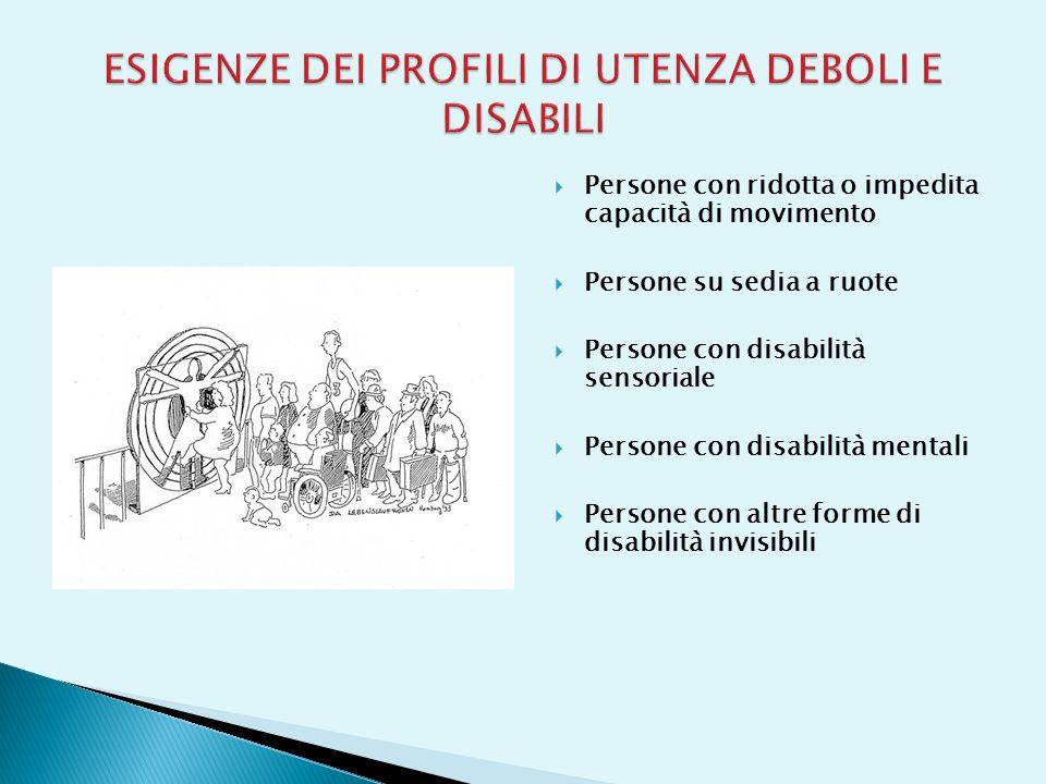 Persone con ridotta o impedita capacità di movimento Persone su sedia a ruote Persone con disabilità sensoriale Persone con disabilità mentali Persone con altre forme di disabilità invisibili