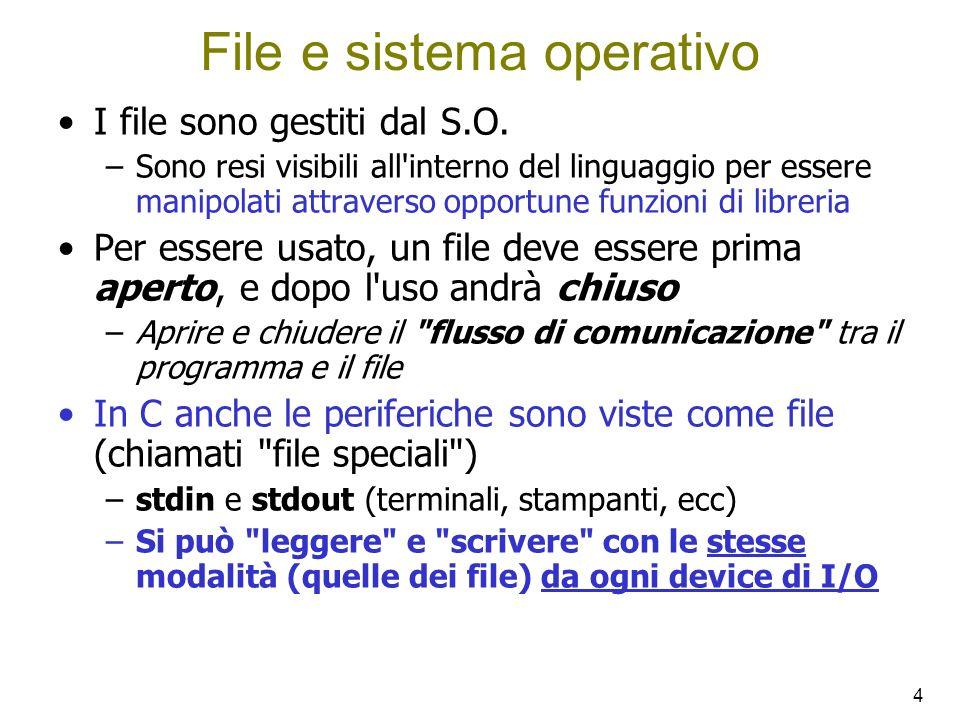 4 File e sistema operativo I file sono gestiti dal S.O.