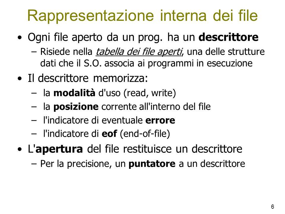 6 Rappresentazione interna dei file Ogni file aperto da un prog.
