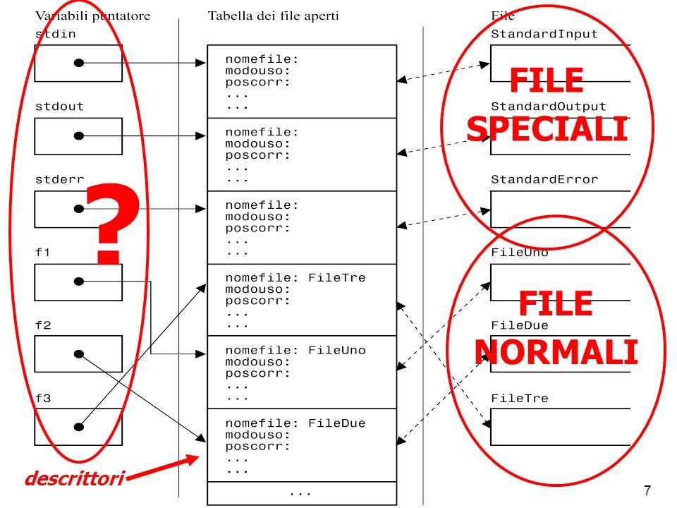 18 int copiaselettiva (char refstr []) { char line [MAXLINE]; FILE * fin, * fout; fin = fopen ( filein , r ); if (fin == NULL) return ERROR; fout = fopen ( fileout , w );/* aperto in scrittura, modalità testo */ if (fout == NULL) { fclose (fin); return ERROR; } while (fgets (line, MAXLINE, fin) != NULL) /* fgets legge da filein al più MAXLINE–1 caratteri */ if ( strstr(line, refstr) != NULL) fputs (line, fout); /* strstr rest.