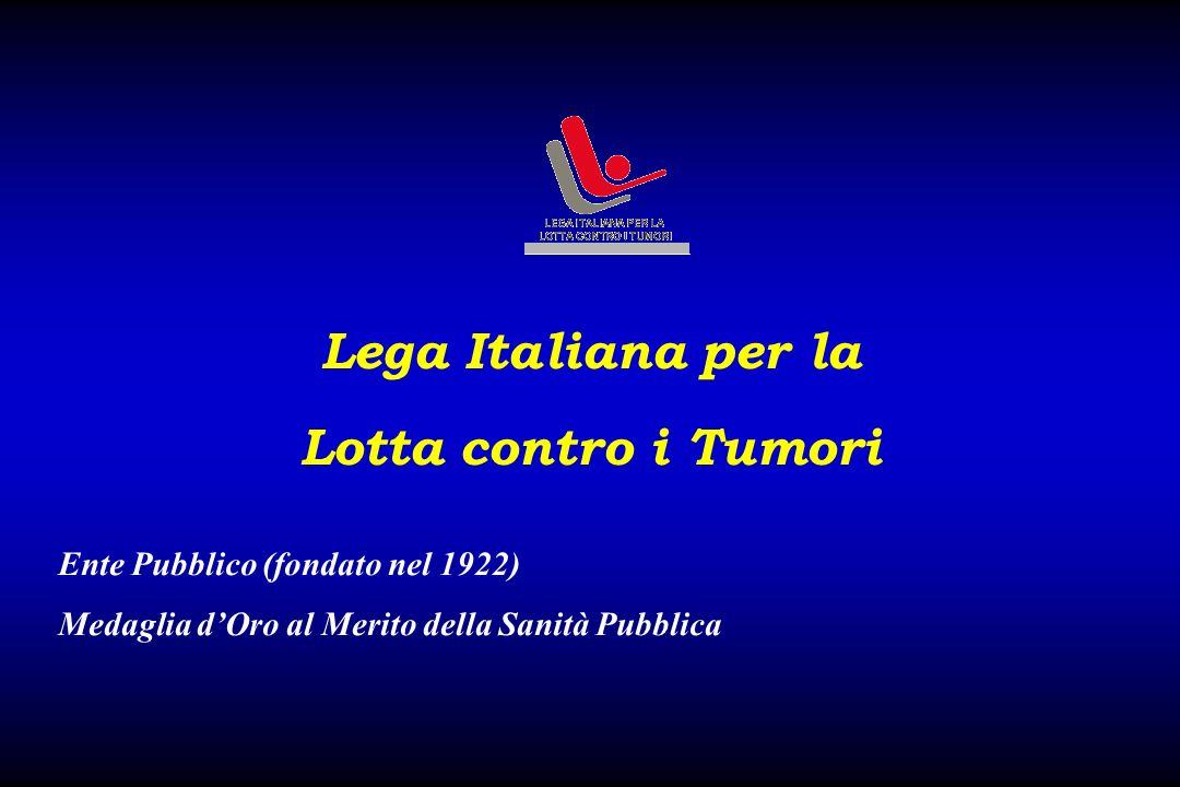 Lega Italiana per la Lotta contro i Tumori Ente Pubblico (fondato nel 1922) Medaglia dOro al Merito della Sanità Pubblica