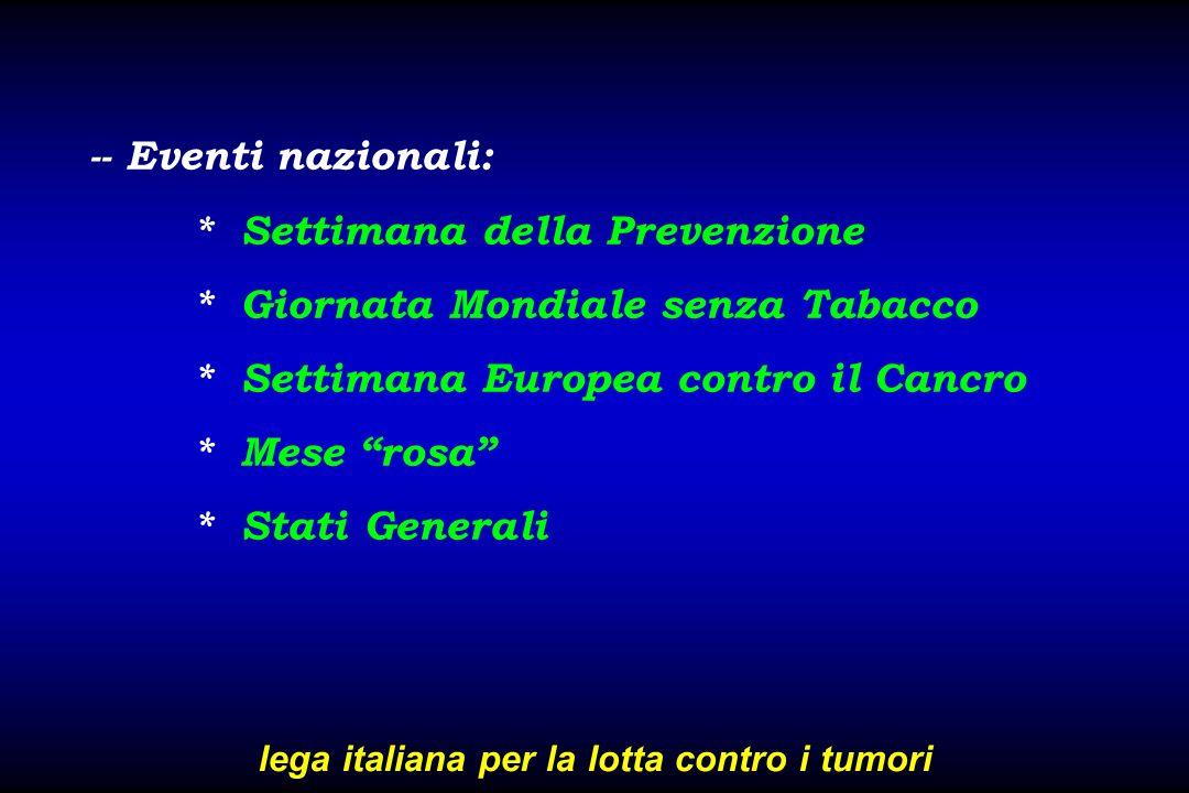 -- Eventi nazionali: * Settimana della Prevenzione * Giornata Mondiale senza Tabacco * Settimana Europea contro il Cancro * Mese rosa * Stati Generali