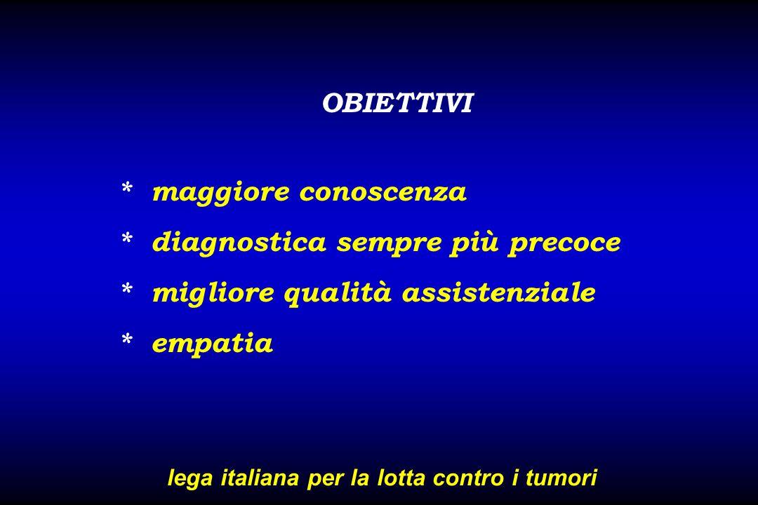 OBIETTIVI * maggiore conoscenza * diagnostica sempre più precoce * migliore qualità assistenziale * empatia lega italiana per la lotta contro i tumori