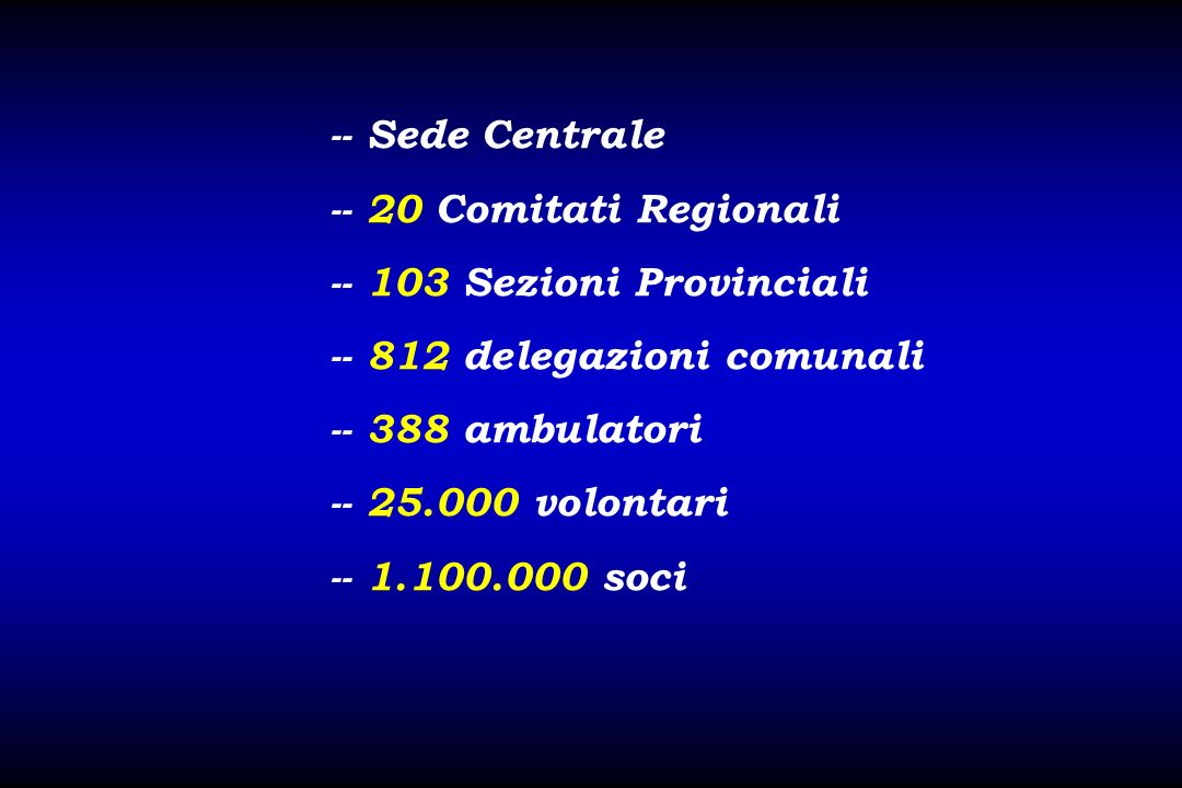 -- Sede Centrale -- 20 Comitati Regionali -- 103 Sezioni Provinciali -- 812 delegazioni comunali -- 388 ambulatori -- 25.000 volontari -- 1.100.000 so