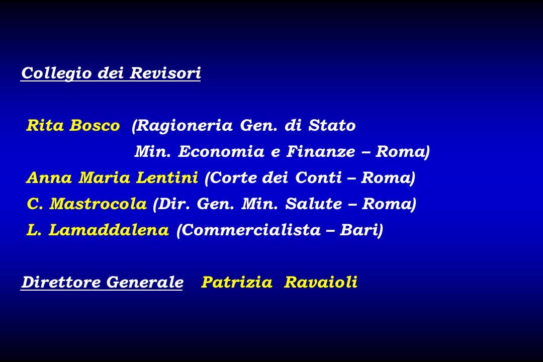 Collegio dei Revisori Rita Bosco (Ragioneria Gen. di Stato Min. Economia e Finanze – Roma) Anna Maria Lentini (Corte dei Conti – Roma) C. Mastrocola (