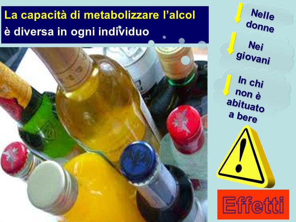 La capacità di metabolizzare lalcol è diversa in ogni individuo Nei giovani In chi non è abituato a bere Nelle donne