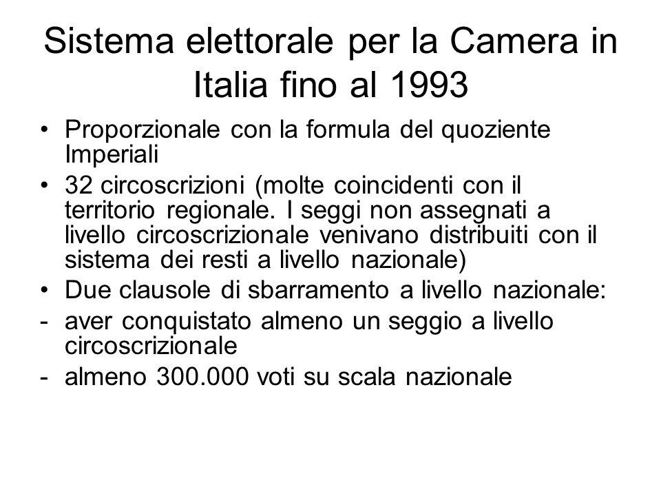 Sistema elettorale per la Camera in Italia fino al 1993 Proporzionale con la formula del quoziente Imperiali 32 circoscrizioni (molte coincidenti con il territorio regionale.