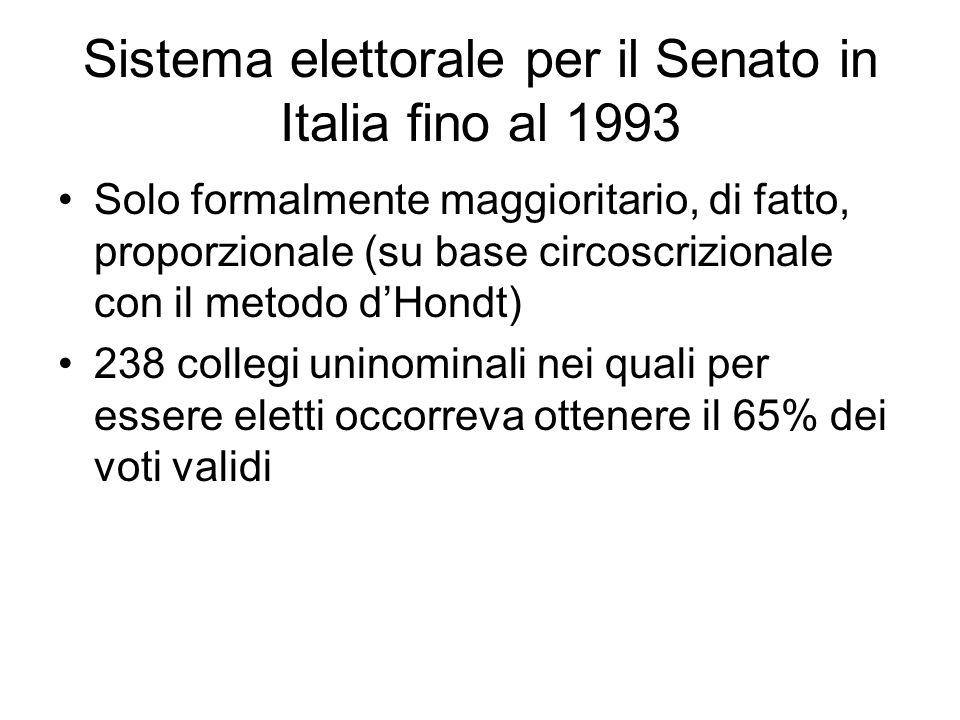 Sistema elettorale per il Senato in Italia fino al 1993 Solo formalmente maggioritario, di fatto, proporzionale (su base circoscrizionale con il metodo dHondt) 238 collegi uninominali nei quali per essere eletti occorreva ottenere il 65% dei voti validi