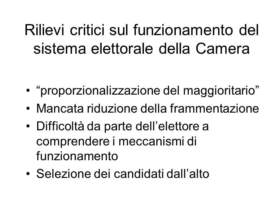 Rilievi critici sul funzionamento del sistema elettorale della Camera proporzionalizzazione del maggioritario Mancata riduzione della frammentazione Difficoltà da parte dellelettore a comprendere i meccanismi di funzionamento Selezione dei candidati dallalto