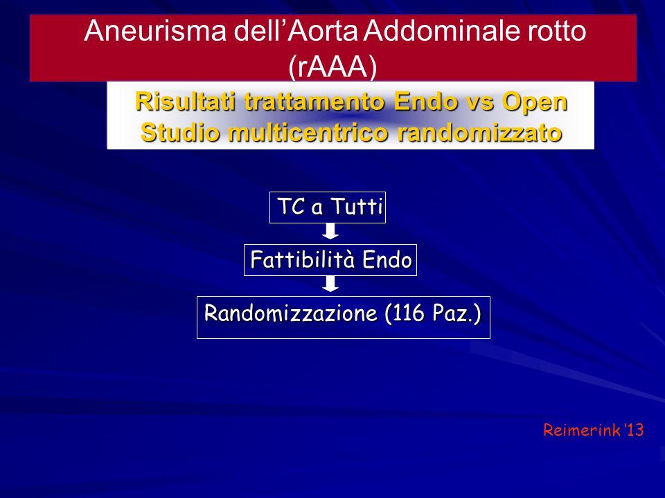 Aneurisma dellAorta Addominale rotto (rAAA) Risultati trattamento Endo vs Open Studio multicentrico randomizzato TC a Tutti TC a Tutti Fattibilità End