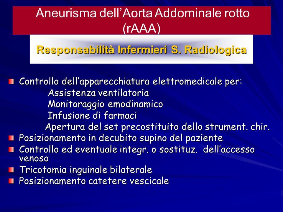 Aneurisma dellAorta Addominale rotto (rAAA) Responsabilità Infermieri S. Radiologica Controllo dellapparecchiatura elettromedicale per: Assistenza ven