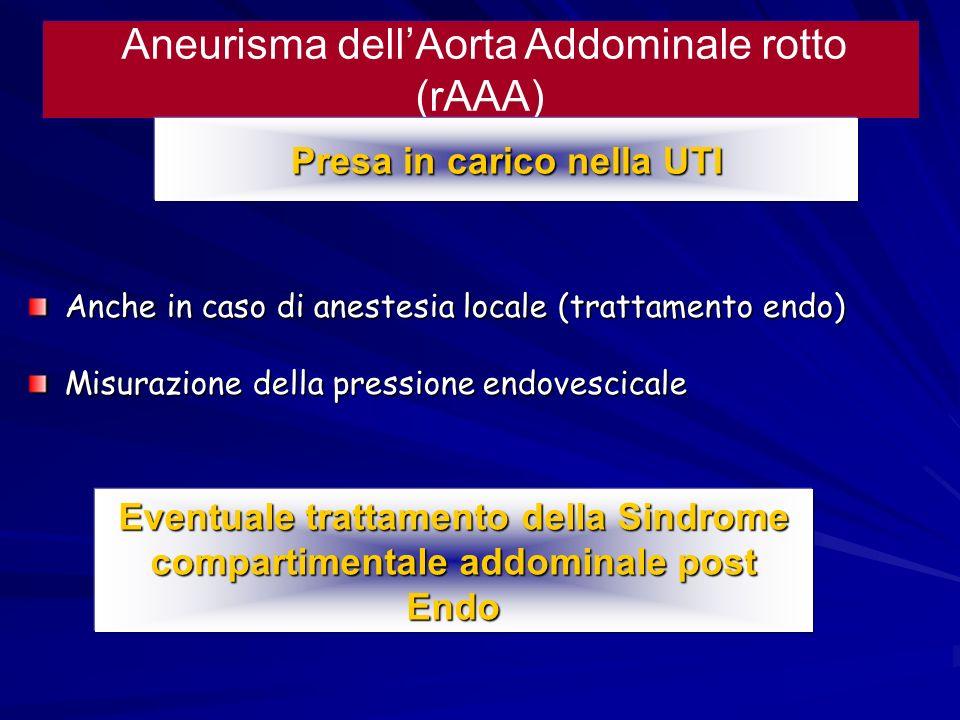 Aneurisma dellAorta Addominale rotto (rAAA) Presa in carico nella UTI Anche in caso di anestesia locale (trattamento endo) Misurazione della pressione