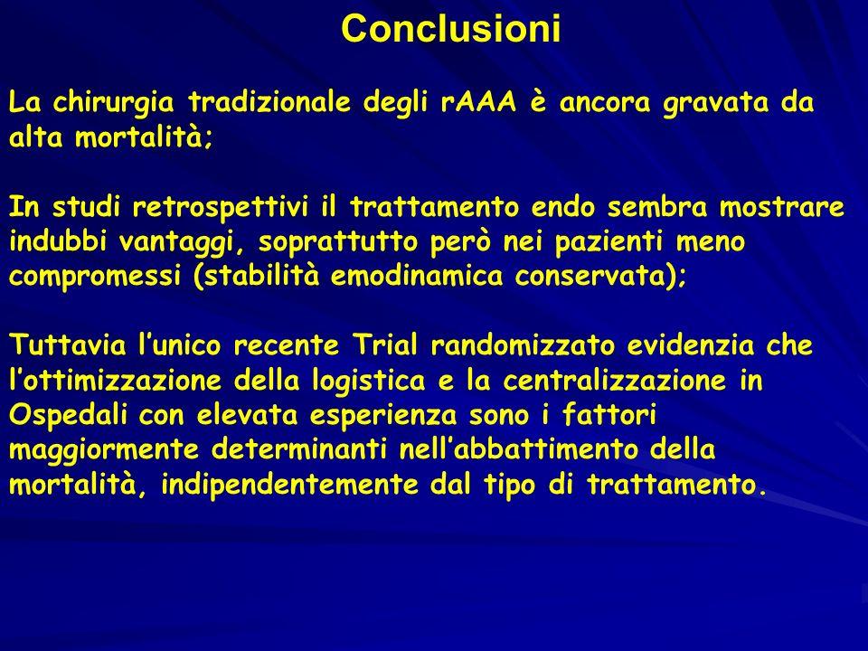 Conclusioni La chirurgia tradizionale degli rAAA è ancora gravata da alta mortalità; In studi retrospettivi il trattamento endo sembra mostrare indubb