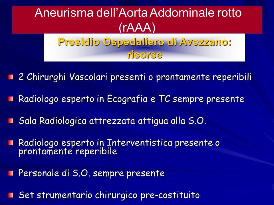 Aneurisma dellAorta Addominale rotto (rAAA) Presidio Ospedaliero di Avezzano: risorse 2 Chirurghi Vascolari presenti o prontamente reperibili Radiolog