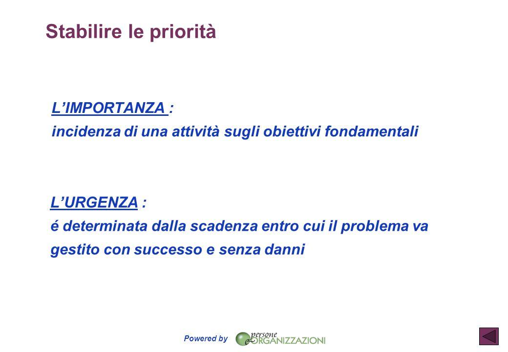 Powered by Stabilire le priorità LIMPORTANZA : incidenza di una attività sugli obiettivi fondamentali LURGENZA : é determinata dalla scadenza entro cu