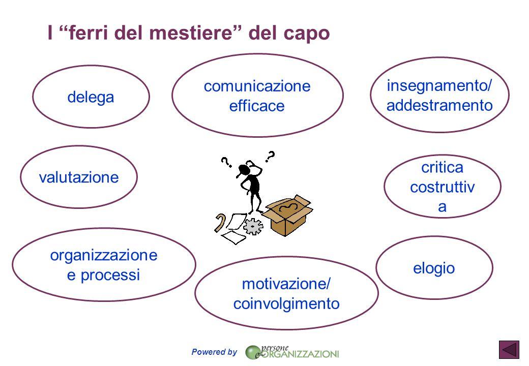 Powered by delega comunicazione efficace valutazione insegnamento/ addestramento critica costruttiv a elogio organizzazione e processi motivazione/ co