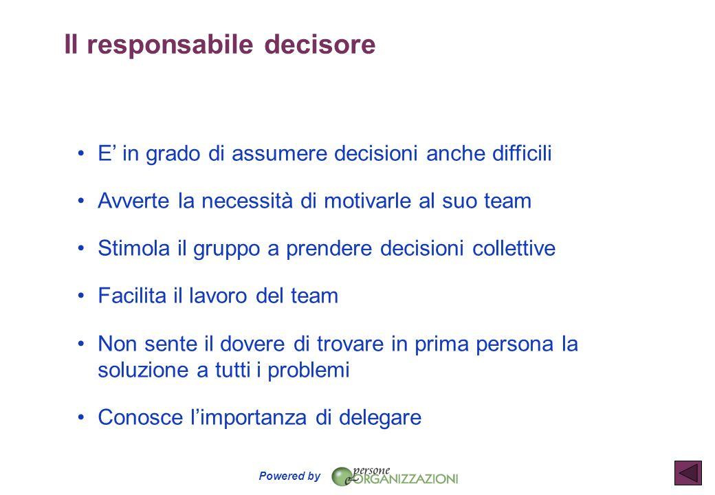 Powered by E in grado di assumere decisioni anche difficili Avverte la necessità di motivarle al suo team Stimola il gruppo a prendere decisioni colle