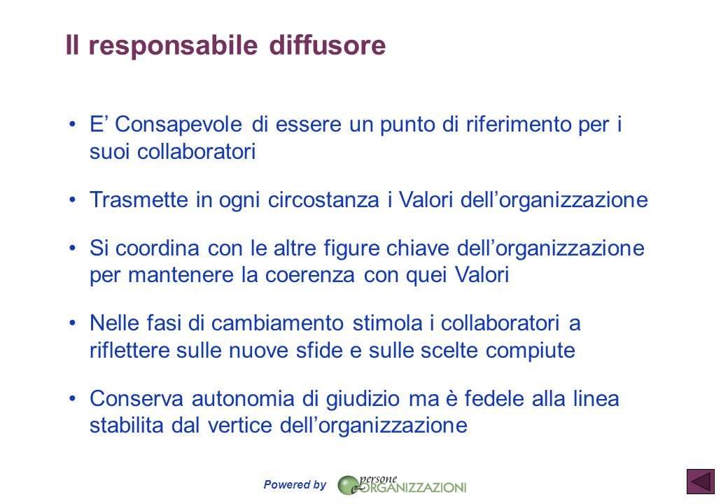 Powered by E Consapevole di essere un punto di riferimento per i suoi collaboratori Trasmette in ogni circostanza i Valori dellorganizzazione Si coord