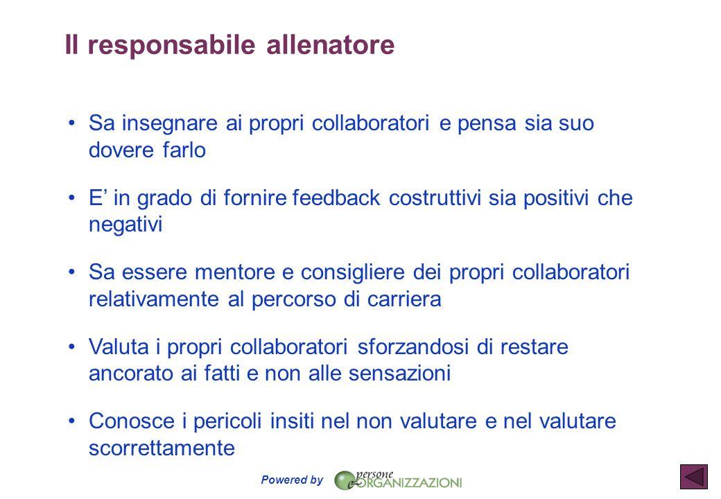 Powered by Sa insegnare ai propri collaboratori e pensa sia suo dovere farlo E in grado di fornire feedback costruttivi sia positivi che negativi Sa e
