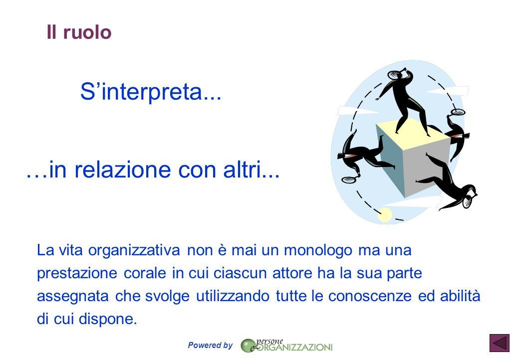 Powered by Sinterpreta... …in relazione con altri... La vita organizzativa non è mai un monologo ma una prestazione corale in cui ciascun attore ha la