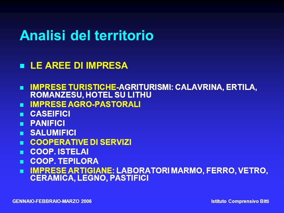 GENNAIO-FEBBRAIO-MARZO 2006Istituto Comprensivo Bitti Analisi del territorio LE AREE DI IMPRESA IMPRESE TURISTICHE-AGRITURISMI: CALAVRINA, ERTILA, ROMANZESU, HOTEL SU LITHU IMPRESE AGRO-PASTORALI CASEIFICI PANIFICI SALUMIFICI COOPERATIVE DI SERVIZI COOP.