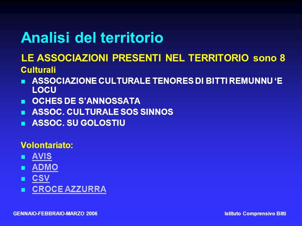GENNAIO-FEBBRAIO-MARZO 2006Istituto Comprensivo Bitti Analisi del territorio LE ASSOCIAZIONI PRESENTI NEL TERRITORIO sono 8 Culturali ASSOCIAZIONE CULTURALE TENORES DI BITTI REMUNNU E LOCU OCHES DE SANNOSSATA ASSOC.
