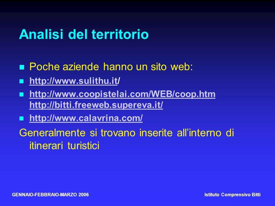 GENNAIO-FEBBRAIO-MARZO 2006Istituto Comprensivo Bitti Analisi del territorio Poche aziende hanno un sito web: http://www.sulithu.it/ http://www.sulithu.it http://www.coopistelai.com/WEB/coop.htm http://bitti.freeweb.supereva.it/ http://www.coopistelai.com/WEB/coop.htm http://bitti.freeweb.supereva.it/ http://www.calavrina.com/ Generalmente si trovano inserite allinterno di itinerari turistici
