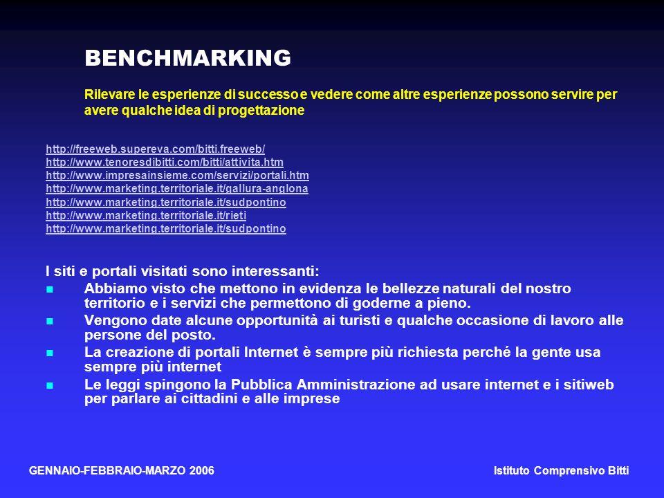 GENNAIO-FEBBRAIO-MARZO 2006Istituto Comprensivo Bitti BENCHMARKING Rilevare le esperienze di successo e vedere come altre esperienze possono servire per avere qualche idea di progettazione http://freeweb.supereva.com/bitti.freeweb/ http://www.tenoresdibitti.com/bitti/attivita.htm http://www.impresainsieme.com/servizi/portali.htm http://www.marketing.territoriale.it/gallura-anglona http://www.marketing.territoriale.it/sudpontino http://www.marketing.territoriale.it/rieti http://www.marketing.territoriale.it/sudpontino I siti e portali visitati sono interessanti: Abbiamo visto che mettono in evidenza le bellezze naturali del nostro territorio e i servizi che permettono di goderne a pieno.
