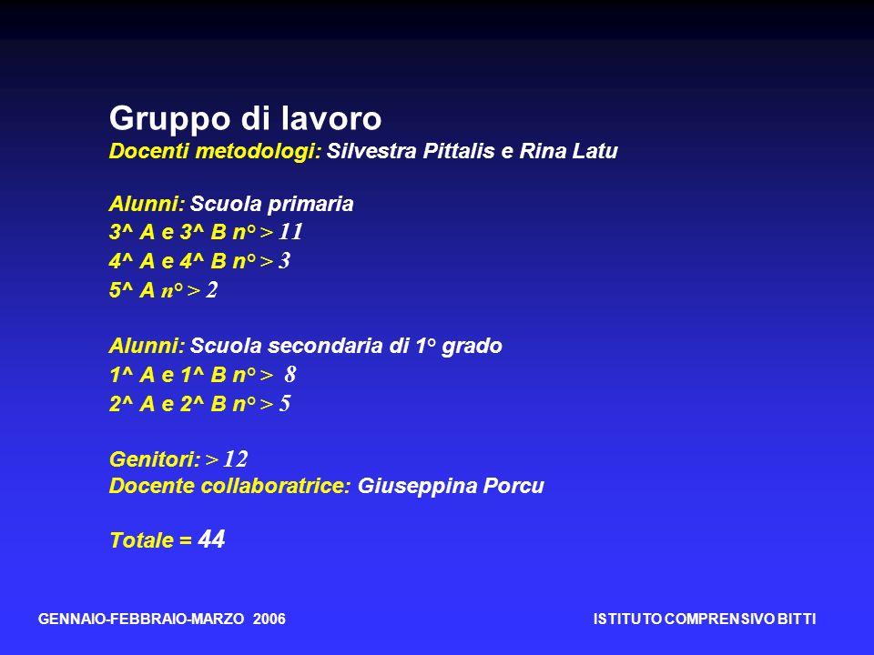 GENNAIO-FEBBRAIO-MARZO 2006 ISTITUTO COMPRENSIVO BITTI Gruppo di lavoro Docenti metodologi: Silvestra Pittalis e Rina Latu Alunni: Scuola primaria 3^ A e 3^ B n° > 11 4^ A e 4^ B n° > 3 5^ A n° > 2 Alunni: Scuola secondaria di 1° grado 1^ A e 1^ B n° > 8 2^ A e 2^ B n° > 5 Genitori: > 12 Docente collaboratrice: Giuseppina Porcu Totale = 44