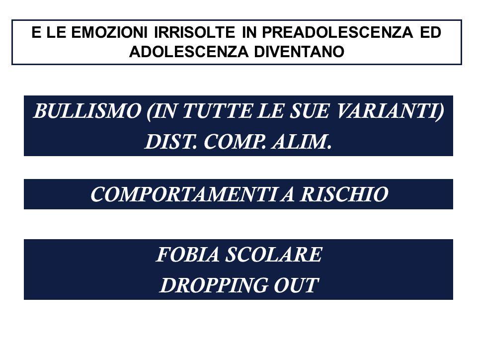E LE EMOZIONI IRRISOLTE IN PREADOLESCENZA ED ADOLESCENZA DIVENTANO BULLISMO (IN TUTTE LE SUE VARIANTI) DIST. COMP. ALIM. COMPORTAMENTI A RISCHIO FOBIA