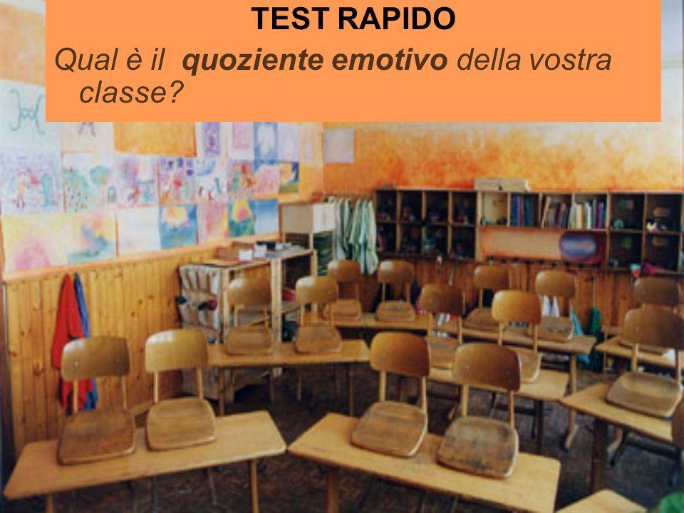 TEST RAPIDO Qual è il quoziente emotivo della vostra classe?
