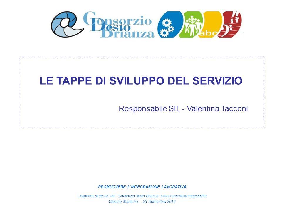 LE TAPPE DI SVILUPPO DEL SERVIZIO Responsabile SIL - Valentina Tacconi PROMUOVERE LINTEGRAZIONE LAVORATIVA Lesperienza del SIL del Consorzio Desio-Bri