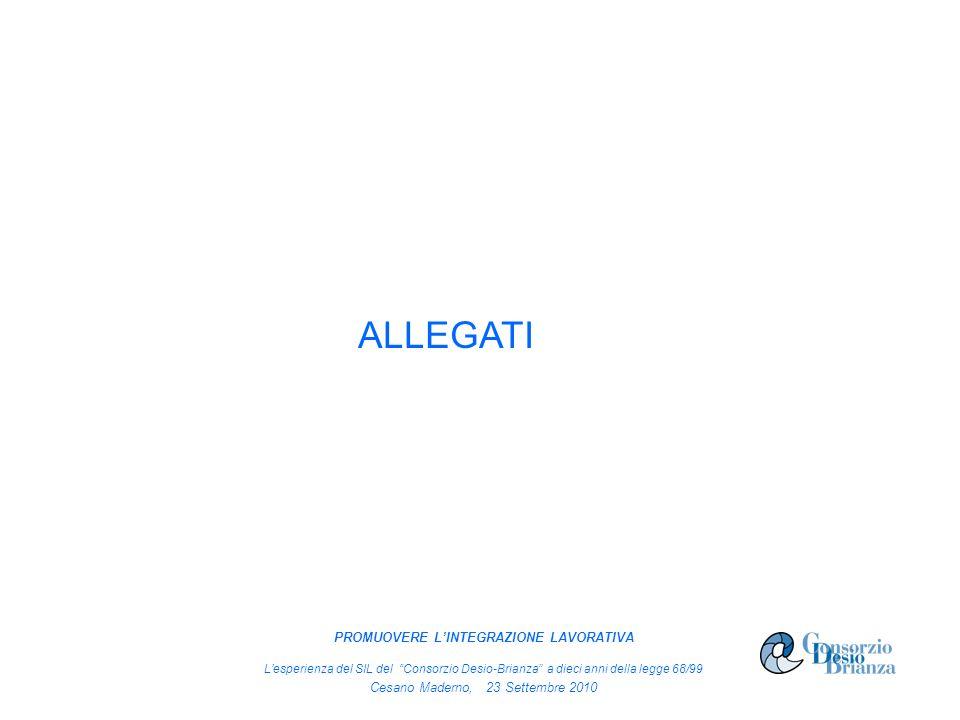 ALLEGATI PROMUOVERE LINTEGRAZIONE LAVORATIVA Lesperienza del SIL del Consorzio Desio-Brianza a dieci anni della legge 68/99 Cesano Maderno, 23 Settemb