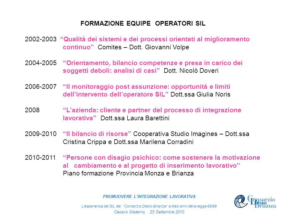 FORMAZIONE EQUIPE OPERATORI SIL 2002-2003 Qualità dei sistemi e dei processi orientati al miglioramento continuo Comites – Dott. Giovanni Volpe 2004-2