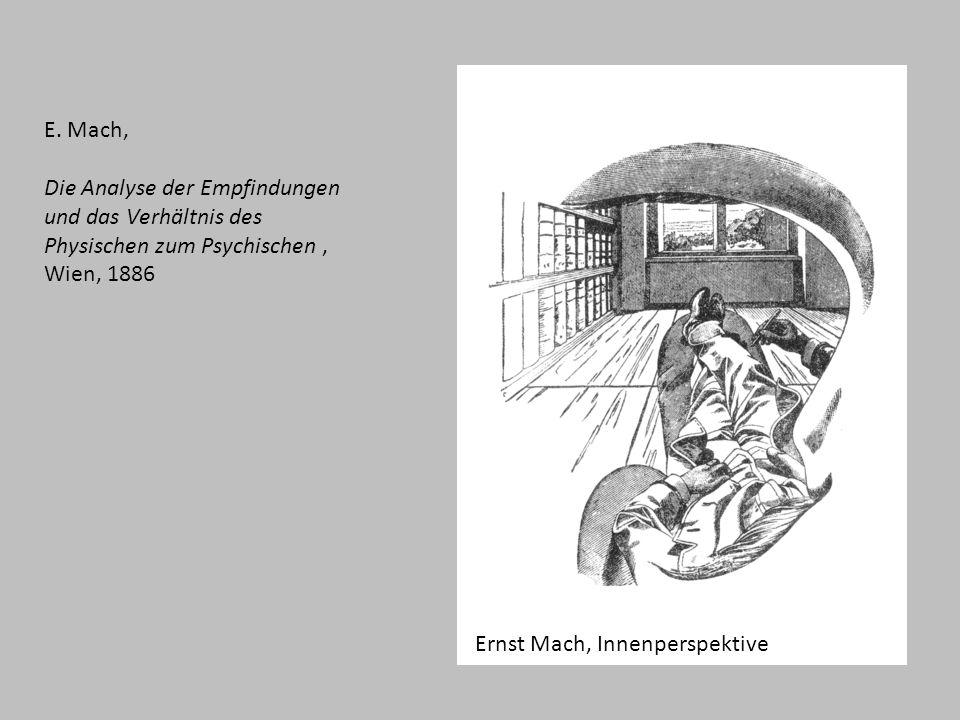 E. Mach, Die Analyse der Empfindungen und das Verhältnis des Physischen zum Psychischen, Wien, 1886 Ernst Mach, Innenperspektive