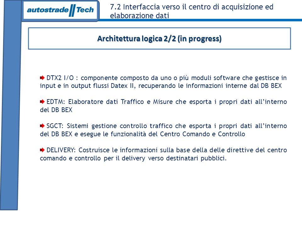 7.2 Interfaccia verso il centro di acquisizione ed elaborazione dati Architettura logica 2/2 (in progress) DTX2 I/O : componente composto da uno o più