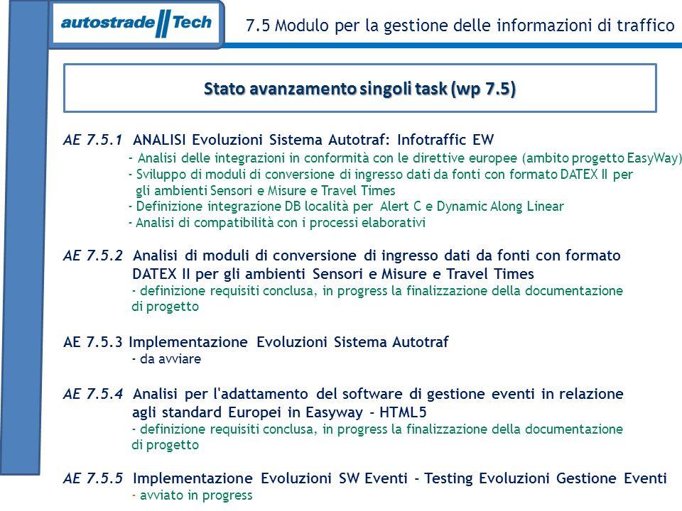 7.5 Modulo per la gestione delle informazioni di traffico AE 7.5.1 ANALISI Evoluzioni Sistema Autotraf: Infotraffic EW - Analisi delle integrazioni in