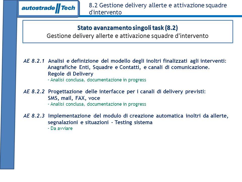 8.2 Gestione delivery allerte e attivazione squadre d'intervento AE 8.2.1 Analisi e definizione del modello degli inoltri finalizzati agli interventi: