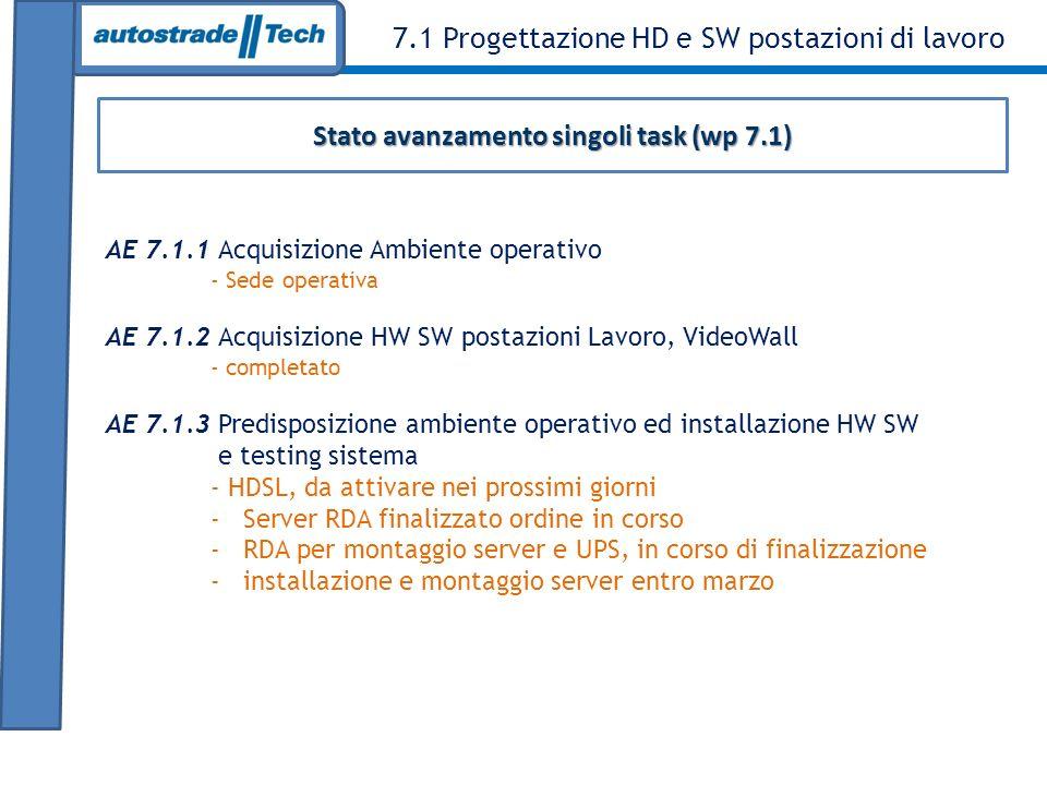 7.1 Progettazione HD e SW postazioni di lavoro AE 7.1.1 Acquisizione Ambiente operativo - Sede operativa AE 7.1.2 Acquisizione HW SW postazioni Lavoro